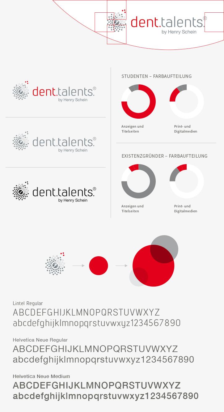 denttalents_CD_Entwicklung_Projekt_01